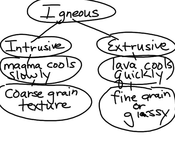 Igneous page 4