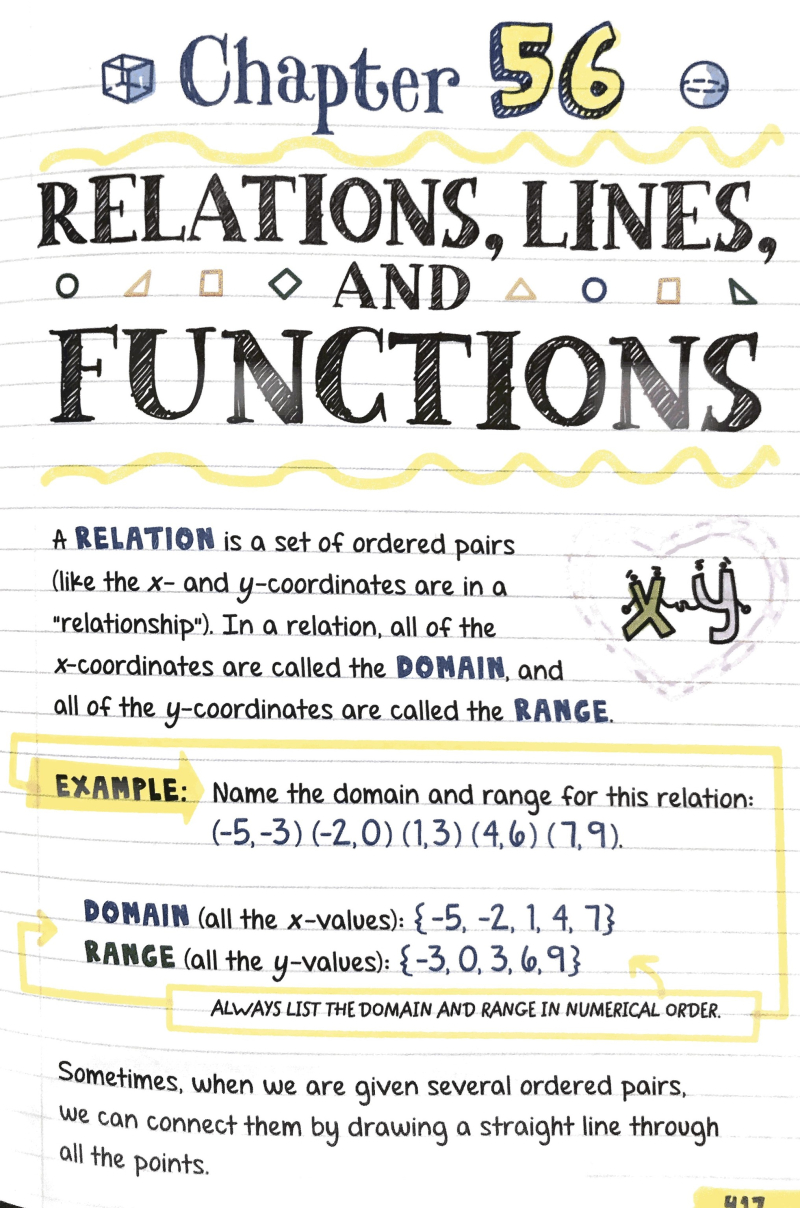 Functions 1 for blog (2)